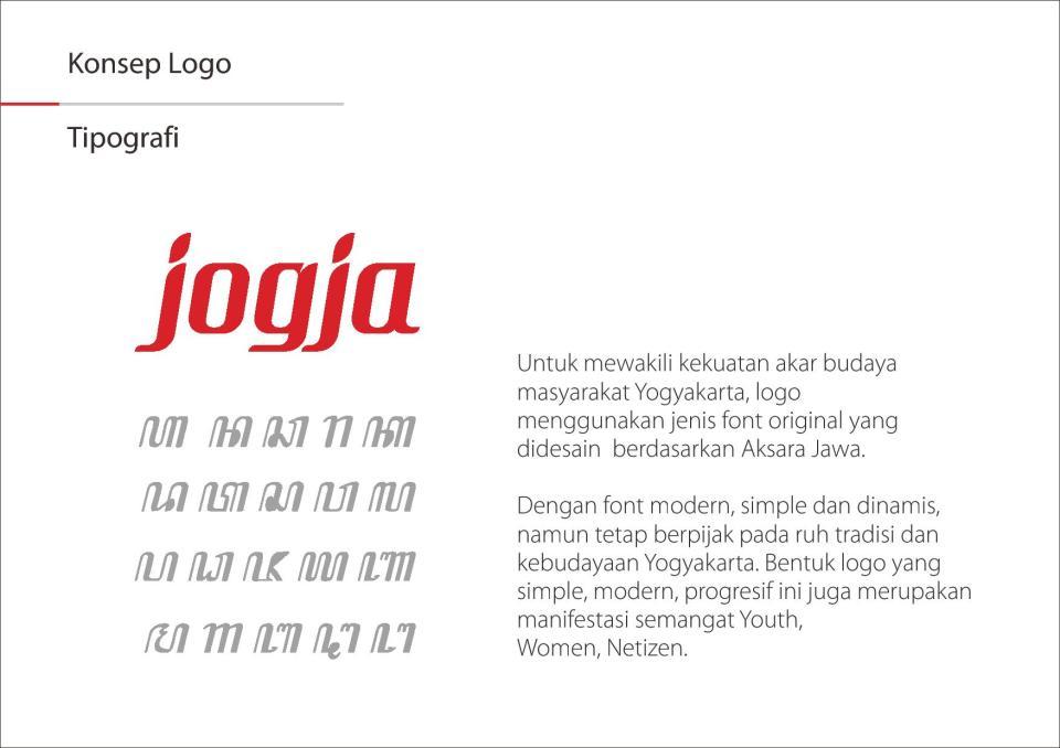Rebranding Jogja (1)-page-007