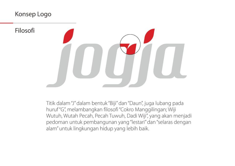 Rebranding Jogja (1)-page-009