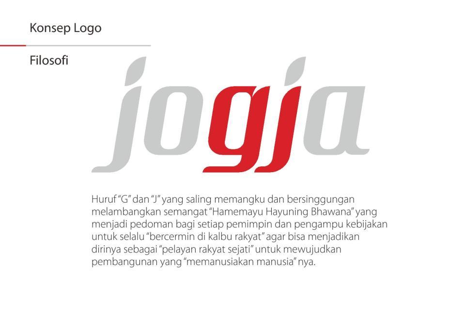 Rebranding Jogja (1)-page-010