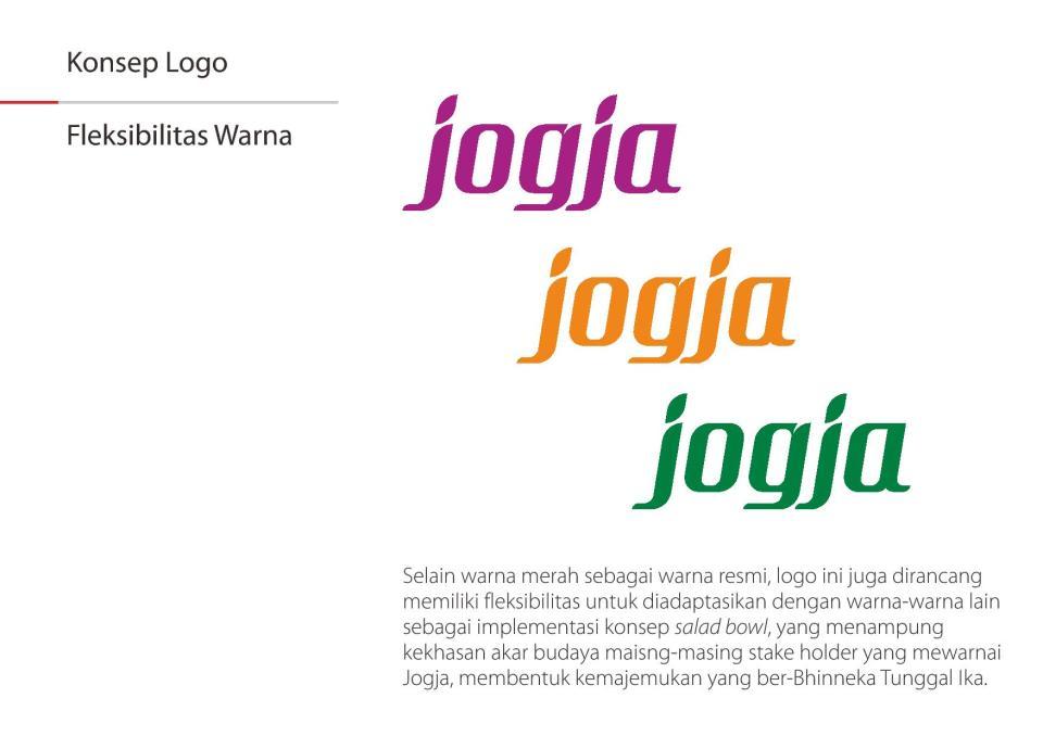 Rebranding Jogja (1)-page-012