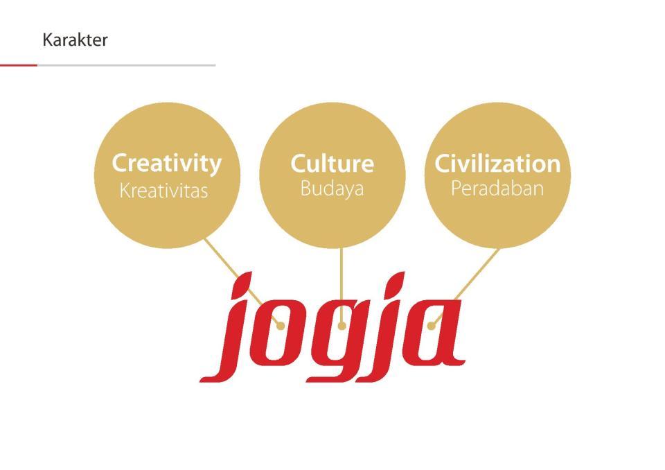Rebranding Jogja (1)-page-013