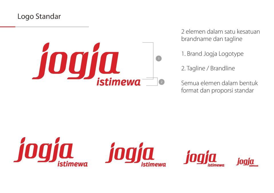 Rebranding Jogja (1)-page-019