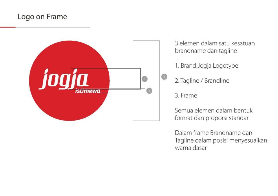Rebranding Jogja (1)-page-026