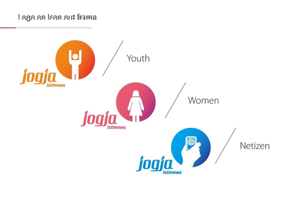 Rebranding Jogja (1)-page-043